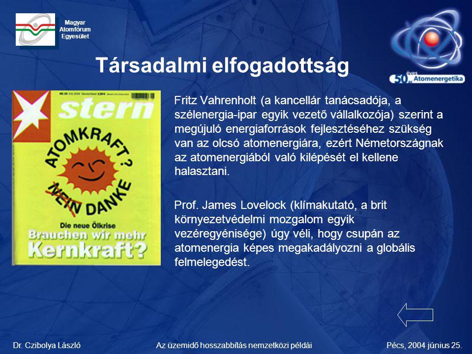 Dr. Czibolya LászlóPécs, 2004 június 25.Az üzemidő hosszabbítás nemzetközi példái Magyar Atomfórum Egyesület Társadalmi elfogadottság Fritz Vahrenholt