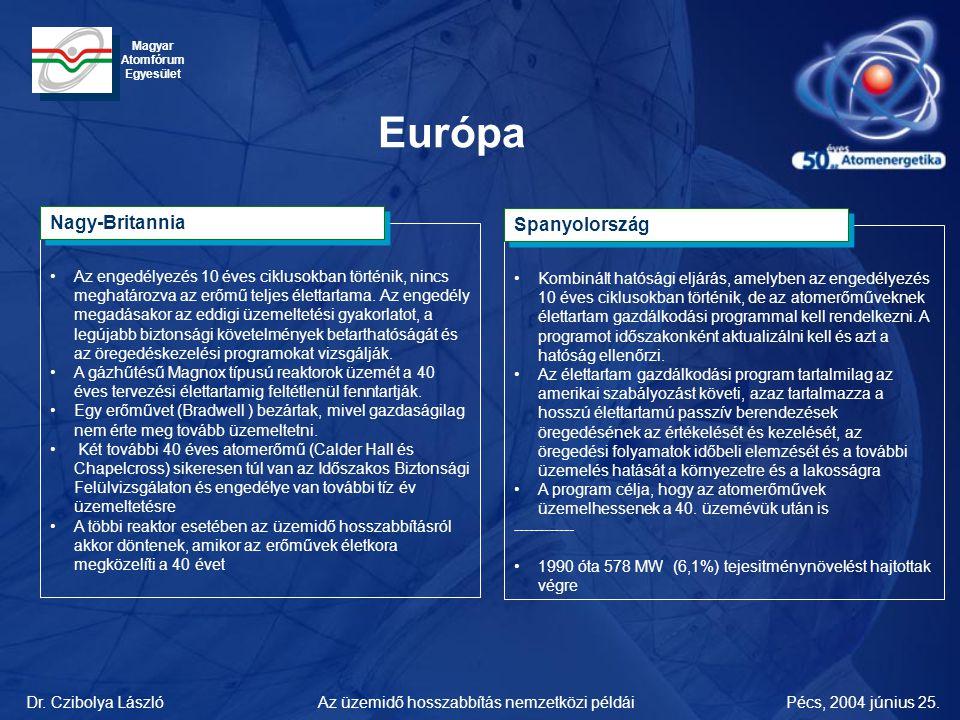 Dr. Czibolya LászlóPécs, 2004 június 25.Az üzemidő hosszabbítás nemzetközi példái Magyar Atomfórum Egyesület Európa •Az engedélyezés 10 éves ciklusokb