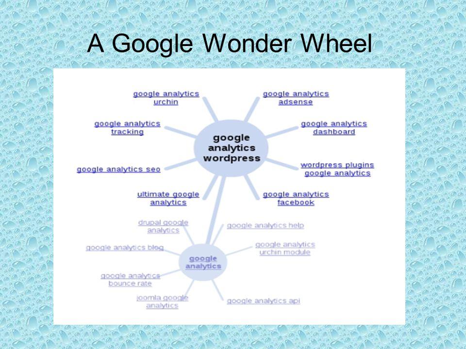 A Google Wonder Wheel