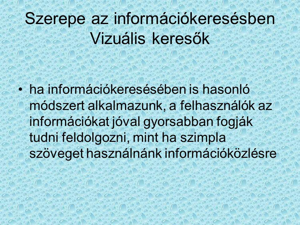Szerepe az információkeresésben Vizuális keresők •ha információkeresésében is hasonló módszert alkalmazunk, a felhasználók az információkat jóval gyorsabban fogják tudni feldolgozni, mint ha szimpla szöveget használnánk információközlésre