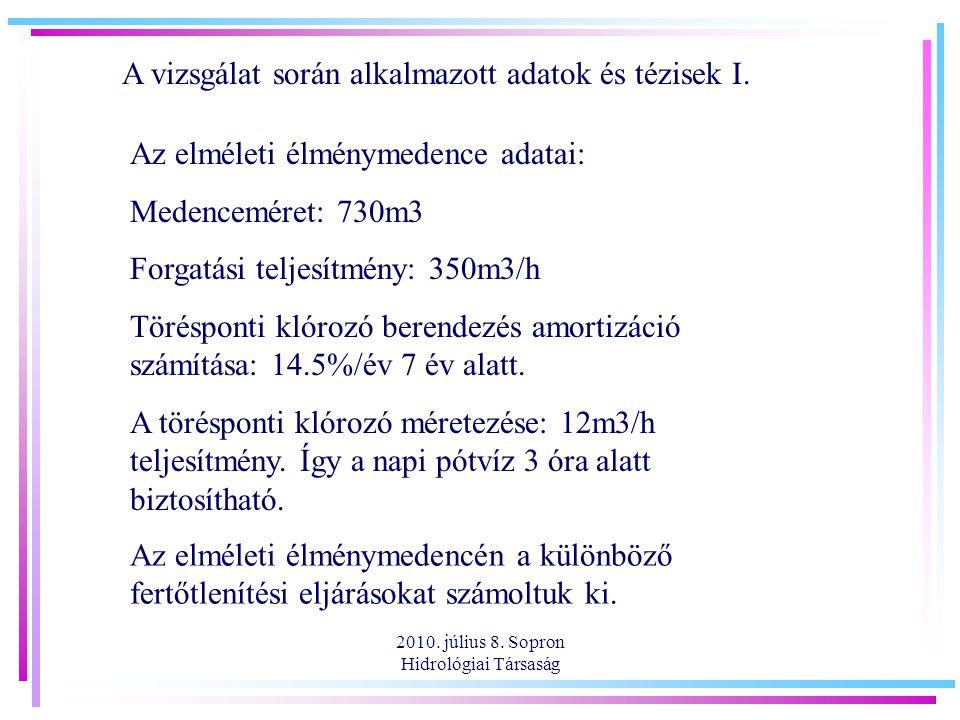 2010.július 8. Sopron Hidrológiai Társaság A vizsgálat során alkalmazott adatok és tézisek II.