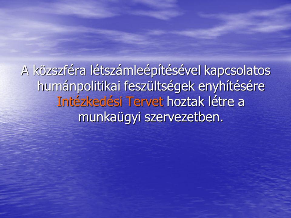 A Munka törvénykönyve meghatározza a csoportos létszámleépítés végrehajtásának szabályait.