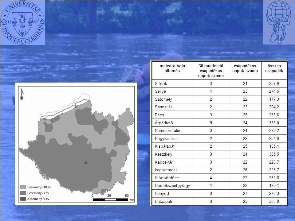 meteorológia állomás 30 mm feletti csapadékos napok száma csapadékos napok száma összes csapadék Siófok321257,9 Sellye423274,5 Sátorhely222177,3 Sárme