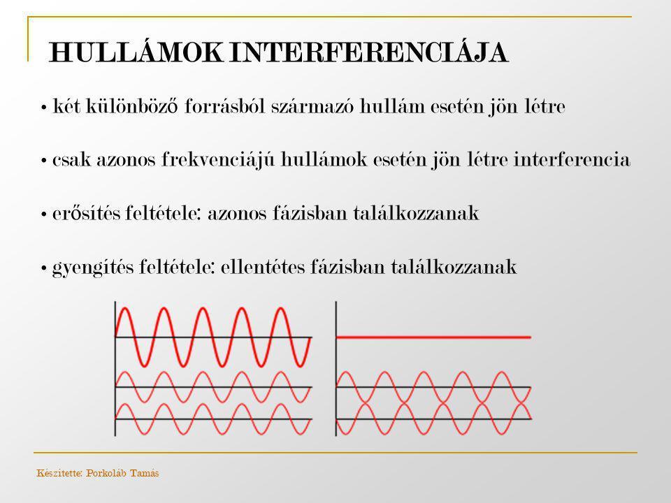 HULLÁMOK INTERFERENCIÁJA • két különböz ő forrásból származó hullám esetén jön létre • csak azonos frekvenciájú hullámok esetén jön létre interferenci