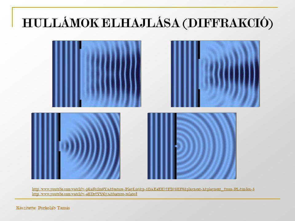HULLÁMOK ELHAJLÁSA (DIFFRAKCIÓ) Készítette: Porkoláb Tamás http://www.youtube.com/watch?v=p6A0bzlm0YA&feature=PlayList&p=1DAE4EE72FD76EF0&playnext=1&p