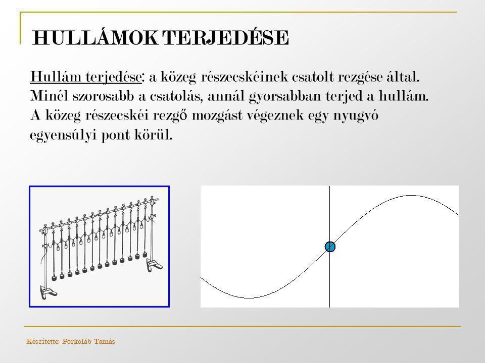 HULLÁMOK JELLEMZ Ő I Hullámfront: a közegben azonos fázisban rezg ő pontjait összeköt ő görbe Frekvencia (f) : megmutatja, hogy a közeg részecskéi hány teljes rezgést tesznek meg 1 s alatt Periódusid ő (T) : megmutatja, hogy a közeg részecskéi hány s alatt tesznek meg egy teljes rezgést Amplitúdó (A) : megmutatja, hogy a közeg részecskéinek mekkora a maximális kitérése Készítette: Porkoláb Tamás