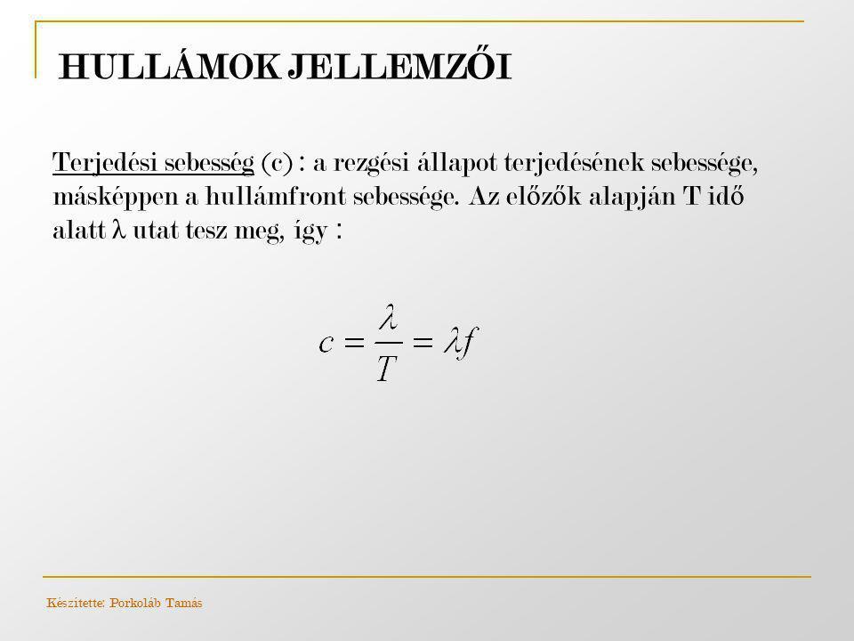 HULLÁMOK TÍPUSAI Készítette: Porkoláb Tamás http://www.mta.ca/faculty/science/physics/suren/Lwave/Lwave01.html