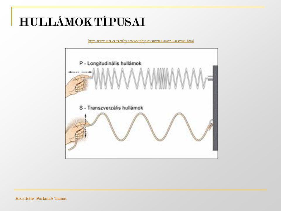 HANGER Ő SSÉG •a hang er ő ségét az amplitúdó határozza meg, mértékegysége a dB •az emberi fül testünk nyomásra legérzékenyebb szerve: a normál légnyomás 10 milliárdod részényi nyomásváltozást is érzékelni tud •A 90 dB-es tartós zajszint halláskárosodással jár.