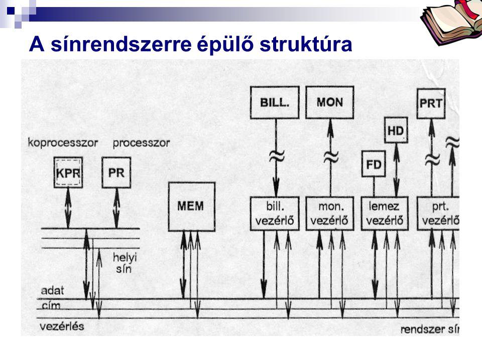 Bóta Laca A sínrendszerre épülő struktúra