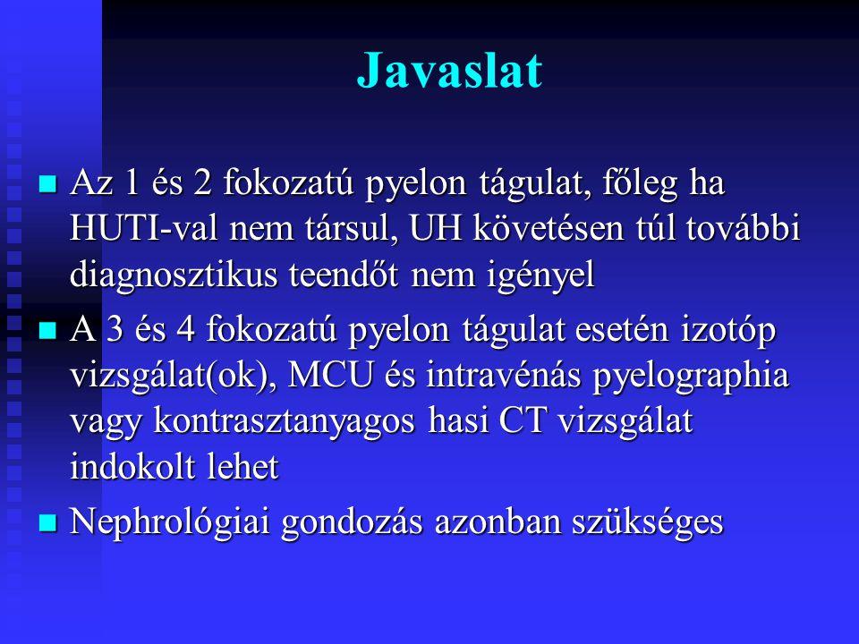 Javaslat n Az 1 és 2 fokozatú pyelon tágulat, főleg ha HUTI-val nem társul, UH követésen túl további diagnosztikus teendőt nem igényel n A 3 és 4 foko