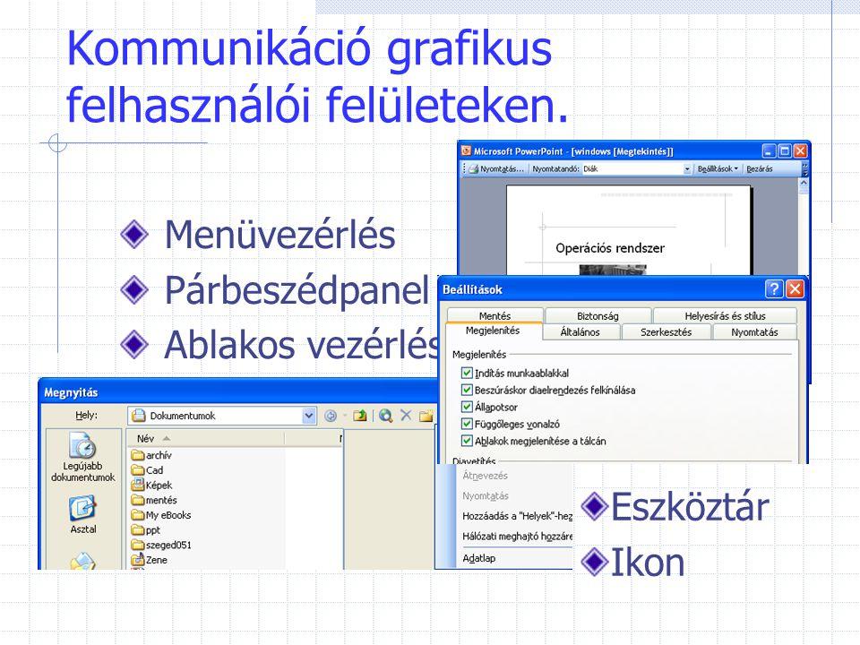 Kommunikáció grafikus felhasználói felületeken. Menüvezérlés Párbeszédpanel Ablakos vezérlés Eszköztár Ikon
