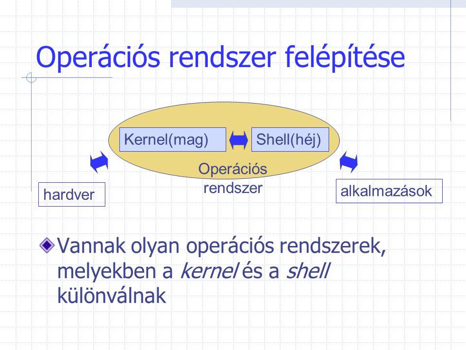 Operációs rendszer felépítése Vannak olyan operációs rendszerek, melyekben a kernel és a shell különválnak Kernel(mag)Shell(héj) hardver alkalmazások