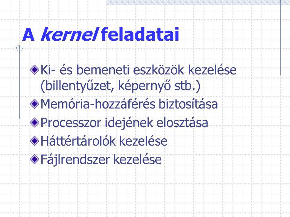 Fájlrendszer fájlrendszer alatt az adat halmazokat értünk amelyek tartalmazzák az adathalmazok(fájlok)  Tárolásának módját  Hierarchikus rendszerezésének a módszerét  A tárolt adatokhoz való hozzáférést  A tárolt adatok egyszerű megtalálását, visszakeresését.
