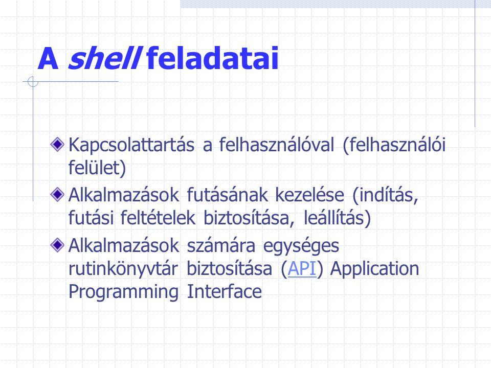 A shell feladatai Kapcsolattartás a felhasználóval (felhasználói felület) Alkalmazások futásának kezelése (indítás, futási feltételek biztosítása, leá