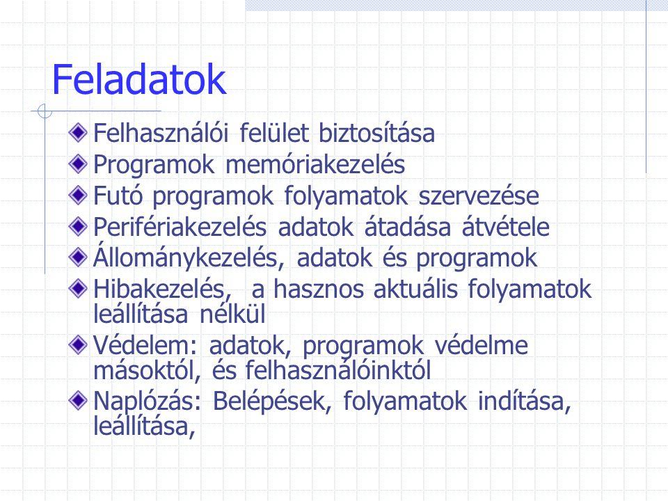 Irodalom http://www.inf.u- szeged.hu/~marcsi/oktatas/bevinfo 2004/indexbev.htm http://www.mimi.hu/ en.wikipedia.org