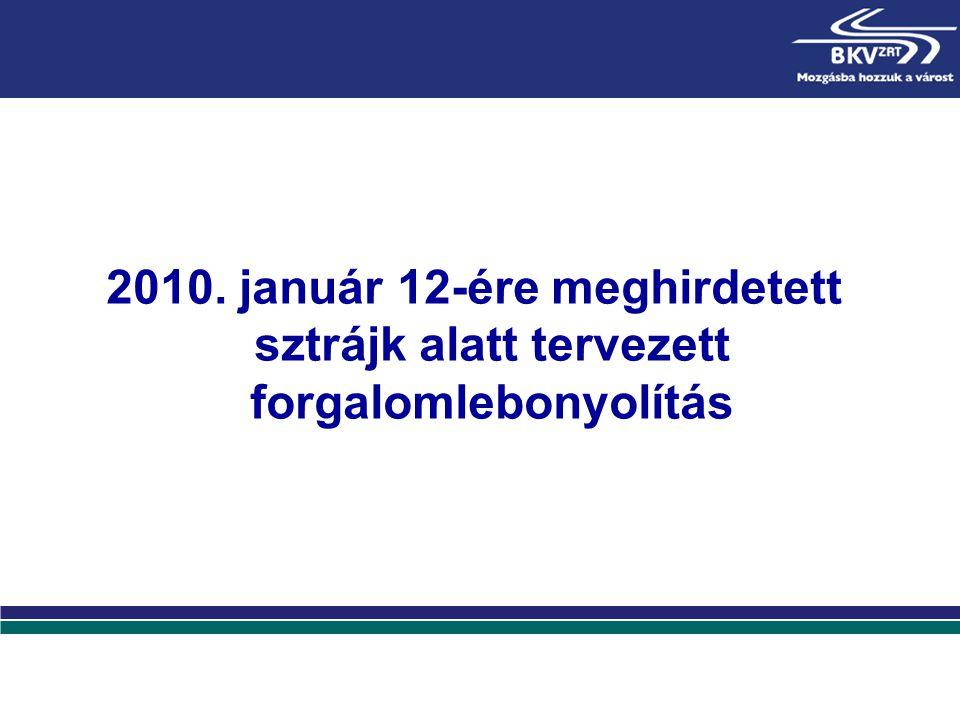 2010. január 12-ére meghirdetett sztrájk alatt tervezett forgalomlebonyolítás