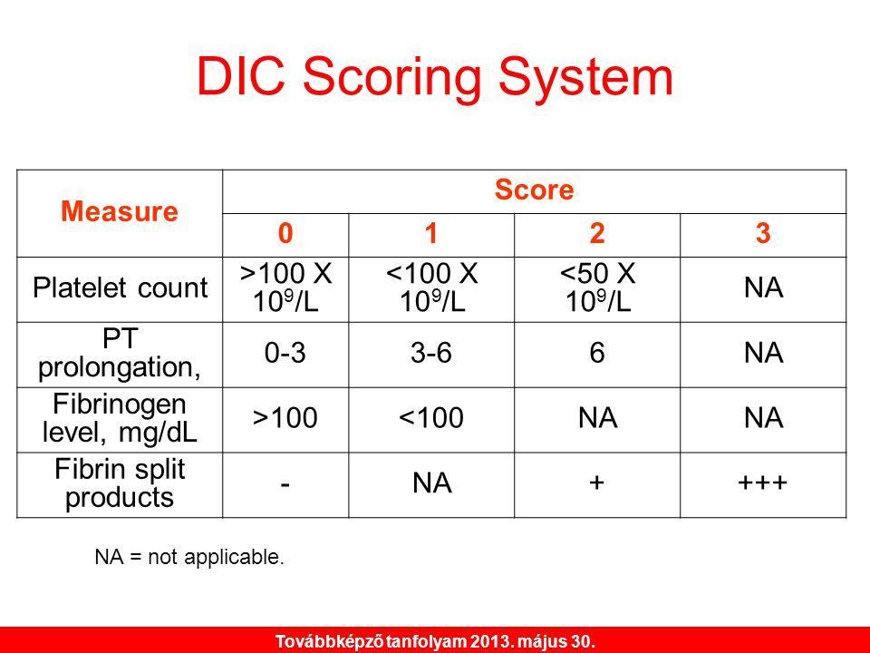 Továbbképző tanfolyam 2013. május 30. DIC Scoring System Measure Score 0123 Platelet count >100 X 10 9 /L <100 X 10 9 /L <50 X 10 9 /L NA PT prolongat