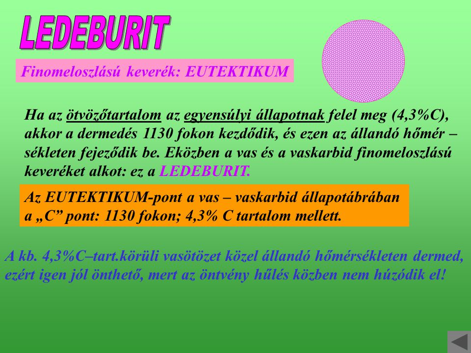 Finomeloszlású keverék: EUTEKTIKUM Ha az ötvözőtartalom az egyensúlyi állapotnak felel meg (4,3%C), akkor a dermedés 1130 fokon kezdődik, és ezen az állandó hőmér – sékleten fejeződik be.
