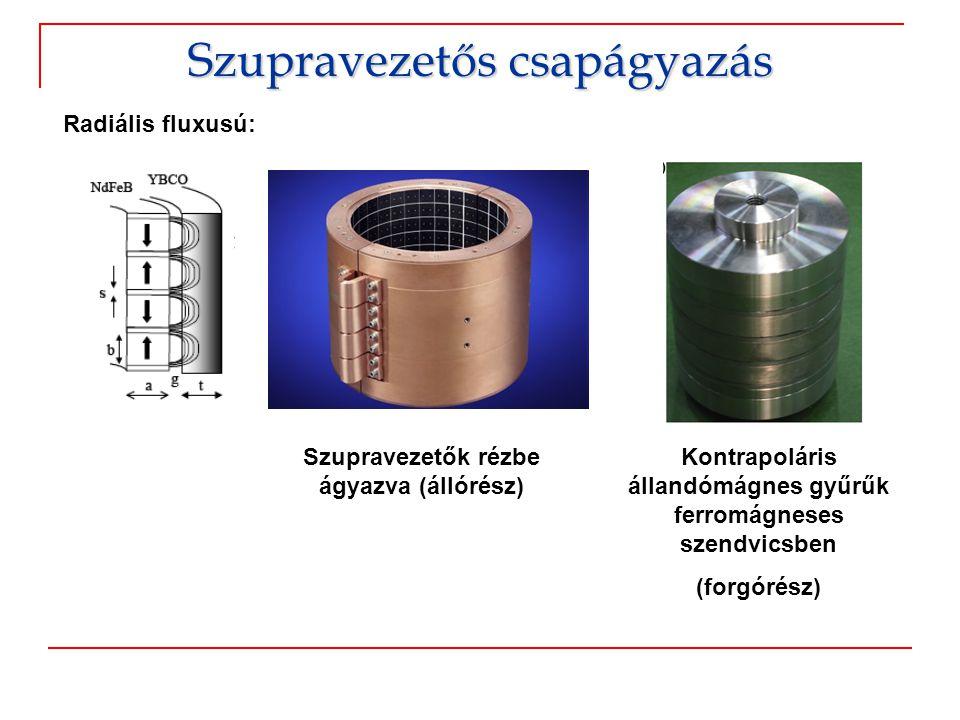 Radiális fluxusú: Szupravezetős csapágyazás Szupravezetők rézbe ágyazva (állórész) Kontrapoláris állandómágnes gyűrűk ferromágneses szendvicsben (forg