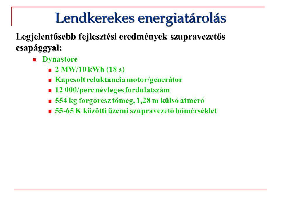 Lendkerekes energiatárolás Legjelentősebb fejlesztési eredmények szupravezetős csapággyal:  Dynastore  2 MW/10 kWh (18 s)  Kapcsolt reluktancia mot