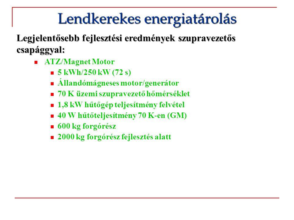 Lendkerekes energiatárolás Legjelentősebb fejlesztési eredmények szupravezetős csapággyal:  ATZ/Magnet Motor  5 kWh/250 kW (72 s)  Állandómágneses