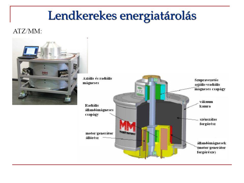 Lendkerekes energiatárolás ATZ/MM: