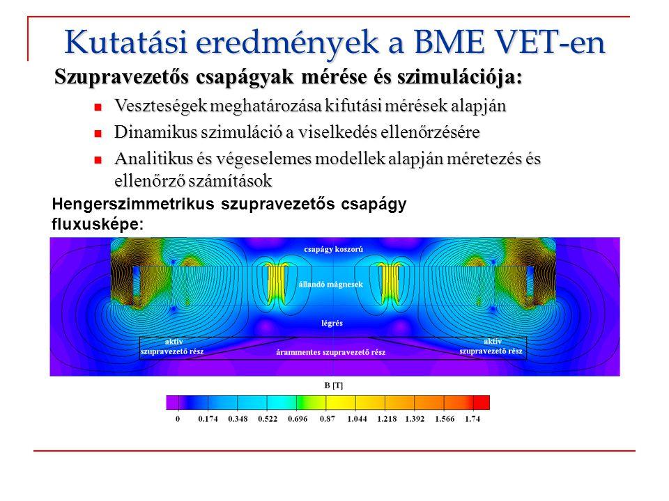Szupravezetős csapágyak mérése és szimulációja:  Veszteségek meghatározása kifutási mérések alapján  Dinamikus szimuláció a viselkedés ellenőrzésére