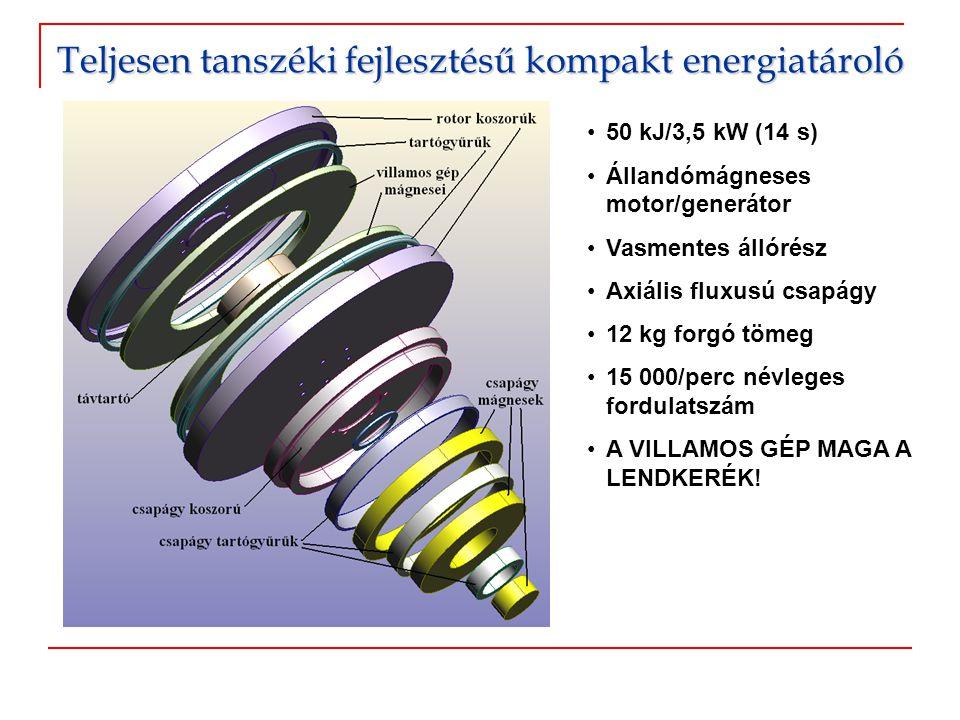 Teljesen tanszéki fejlesztésű kompakt energiatároló •50 kJ/3,5 kW (14 s) •Állandómágneses motor/generátor •Vasmentes állórész •Axiális fluxusú csapágy