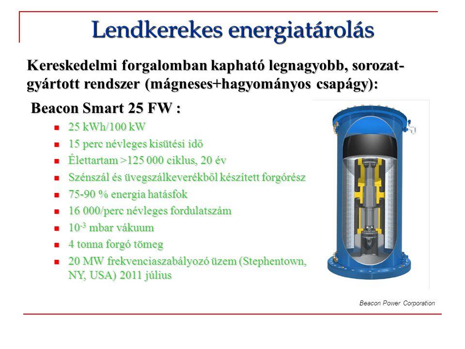 Lendkerekes energiatárolás Legjelentősebb fejlesztési eredmények szupravezetős csapággyal:  ATZ/Magnet Motor  5 kWh/250 kW (72 s)  Állandómágneses motor/generátor  70 K üzemi szupravezető hőmérséklet  1,8 kW hűtőgép teljesítmény felvétel  40 W hűtőteljesítmény 70 K-en (GM)  600 kg forgórész  2000 kg forgórész fejlesztés alatt