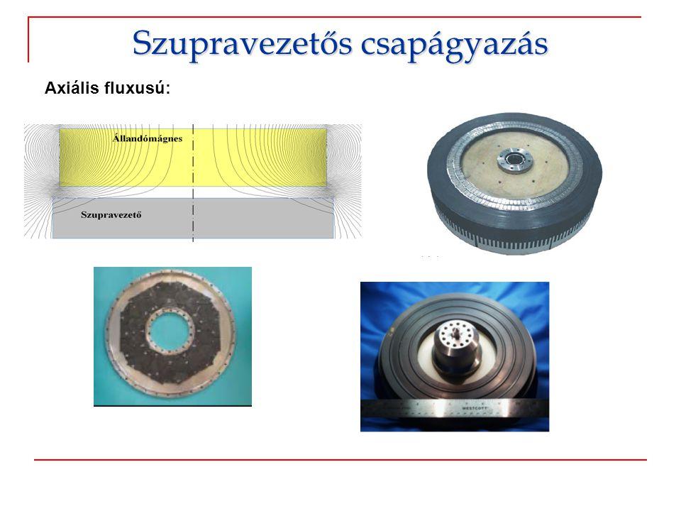 Radiális fluxusú: Szupravezetős csapágyazás Szupravezetők rézbe ágyazva (állórész) Kontrapoláris állandómágnes gyűrűk ferromágneses szendvicsben (forgórész)