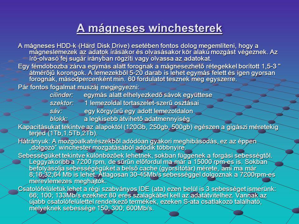A flash memóriás winchesterek Elnevezése SSD (Solid State Disk) winchester Legfőbb előnyük, hogy nincs bennük mozgó alkatrész, így ezek meghibásodása kisebb arányban fordul elő, mint elődeiké.