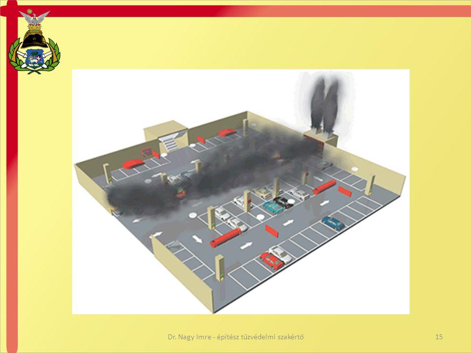 Dr. Nagy Imre - építész tűzvédelmi szakértő15