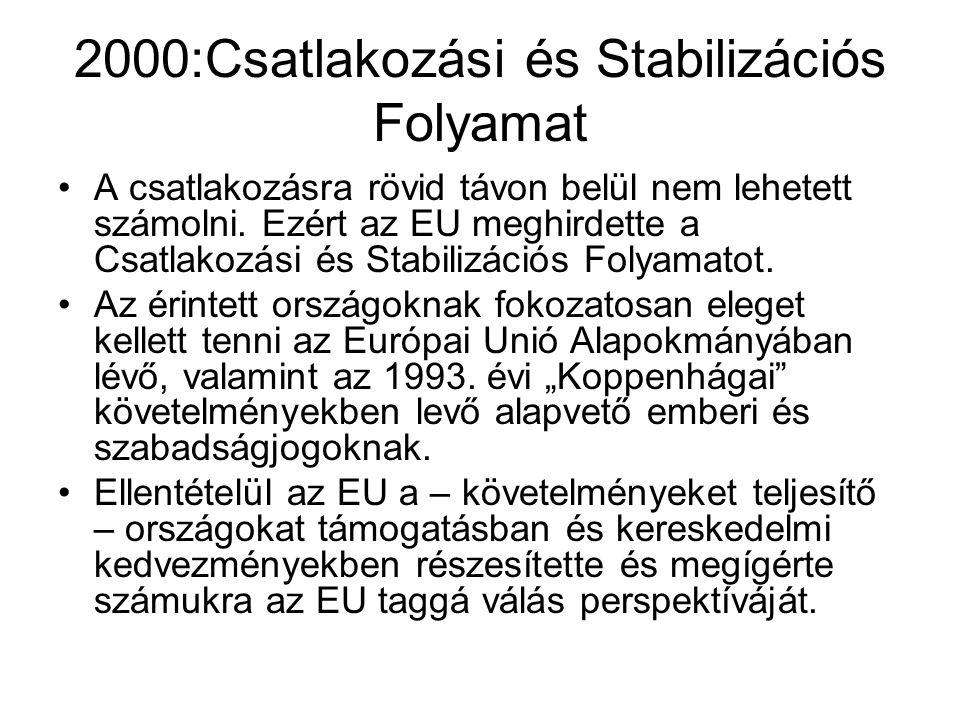 2000:Csatlakozási és Stabilizációs Folyamat •A csatlakozásra rövid távon belül nem lehetett számolni. Ezért az EU meghirdette a Csatlakozási és Stabil