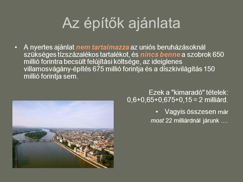 Az építők ajánlata •A nyertes ajánlat nem tartalmazza az uniós beruházásoknál szükséges tízszázalékos tartalékot, és nincs benne a szobrok 650 millió