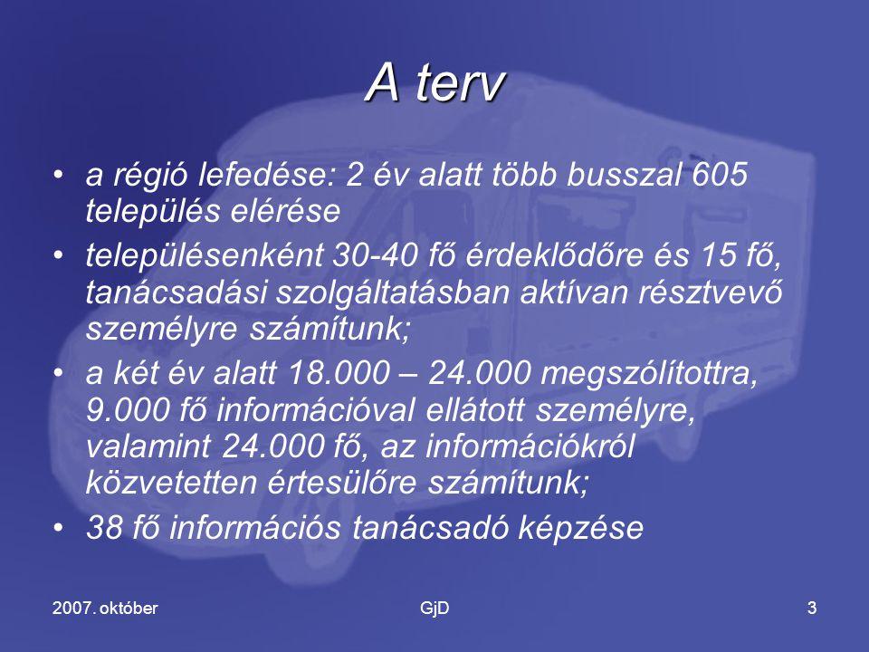 2007. októberGjD4 A régió kistérségei 28 kistérség: •B.A.Z.-m: 15 •Heves-m: 7 •Nógrád-m: 6