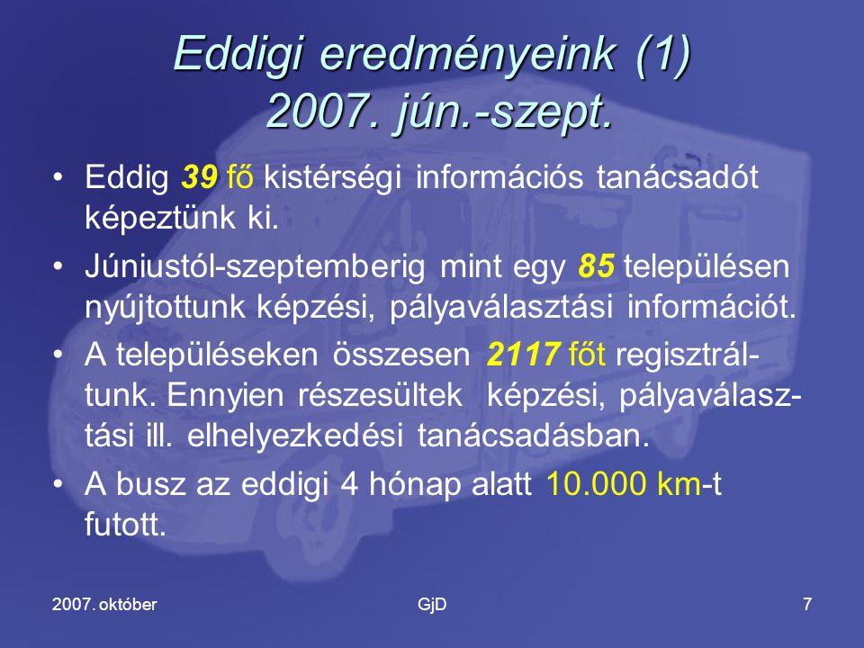 2007.októberGjD8 Az információ szolgáltatás helyszínei 2007.