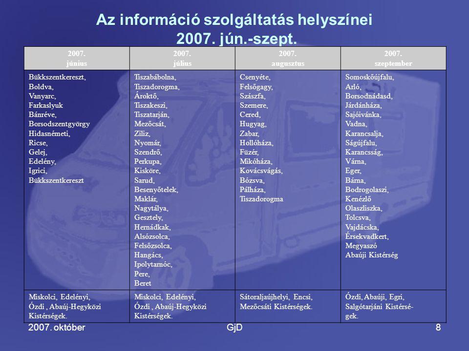2007. októberGjD8 Az információ szolgáltatás helyszínei 2007.