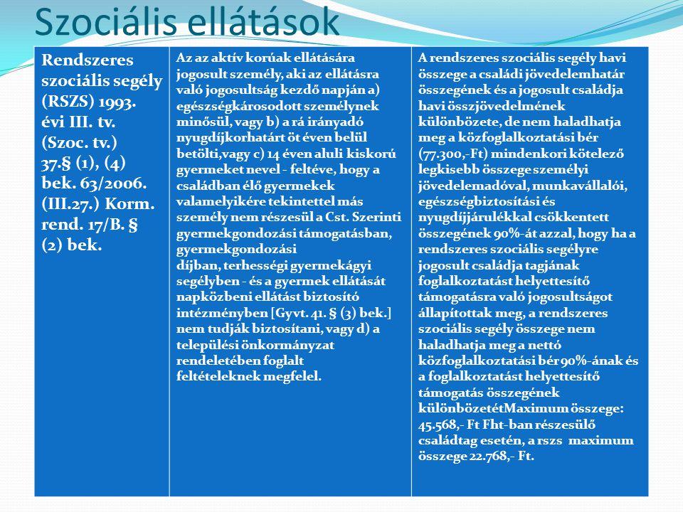Szociális ellátások Rendszeres szociális segély (RSZS) 1993. évi III. tv. (Szoc. tv.) 37.§ (1), (4) bek. 63/2006. (III.27.) Korm. rend. 17/B. § (2) be