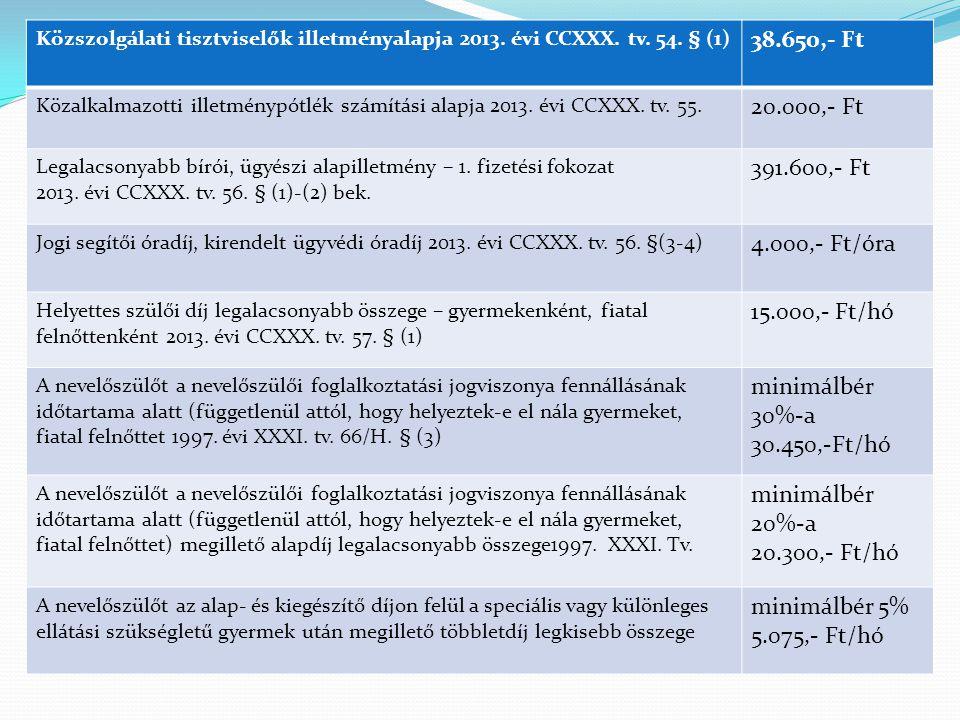 Közszolgálati tisztviselők illetményalapja 2013. évi CCXXX. tv. 54. § (1) 38.650,- Ft Közalkalmazotti illetménypótlék számítási alapja 2013. évi CCXXX