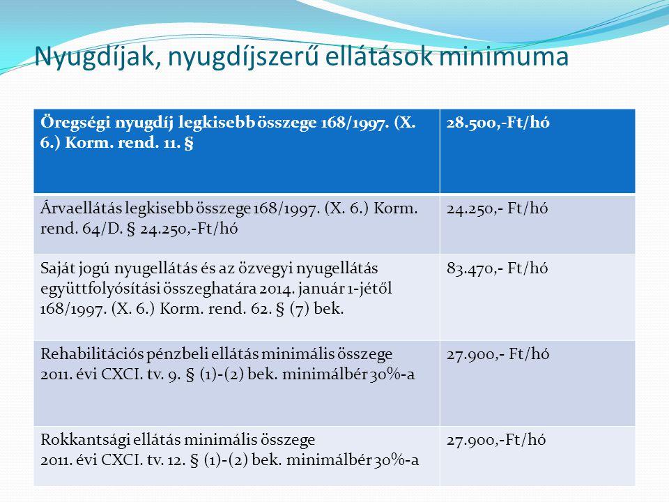 Nyugdíjak, nyugdíjszerű ellátások minimuma Öregségi nyugdíj legkisebb összege 168/1997. (X. 6.) Korm. rend. 11. § 28.500,-Ft/hó Árvaellátás legkisebb
