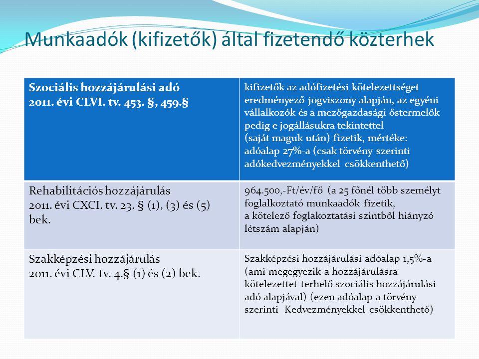 Munkaadók (kifizetők) által fizetendő közterhek Szociális hozzájárulási adó 2011. évi CLVI. tv. 453. §, 459.§ kifizetők az adófizetési kötelezettséget