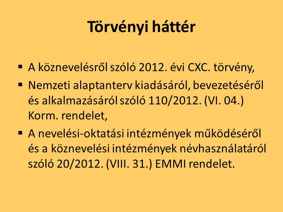 Törvényi háttér  A köznevelésről szóló 2012. évi CXC.