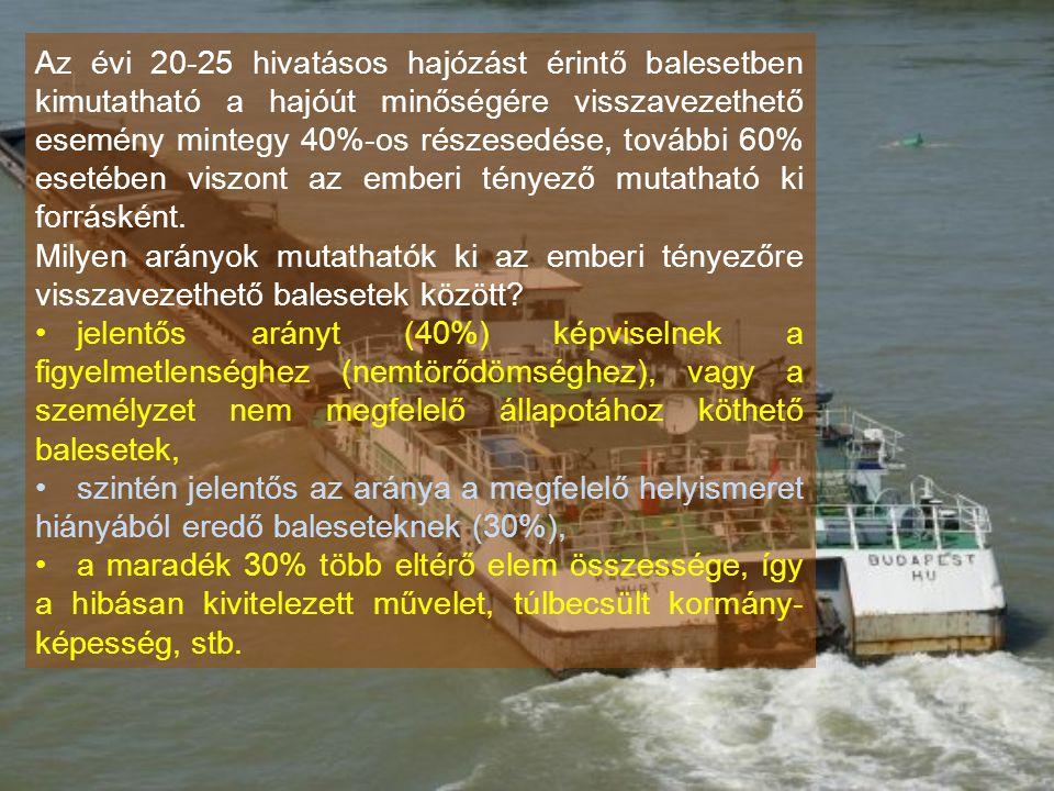 Az évi 20-25 hivatásos hajózást érintő balesetben kimutatható a hajóút minőségére visszavezethető esemény mintegy 40%-os részesedése, további 60% eset
