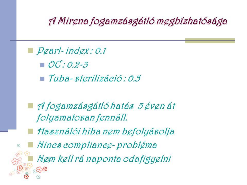 A Mirena fogamzásgátló megbízhatósága  Pearl- index : 0.1  OC : 0.2-3  Tuba- sterilizáció : 0.5  A fogamzásgátló hatás 5 éven át folyamatosan fenn
