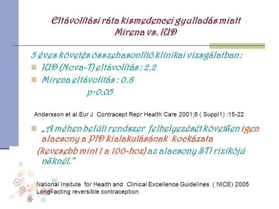 Eltávolítási ráta kismedencei gyulladás miatt Mirena vs. IUD 5 éves követés összehasonlító klinikai vizsgálatban :  IUD (Nova-T) eltávolítás : 2.2 
