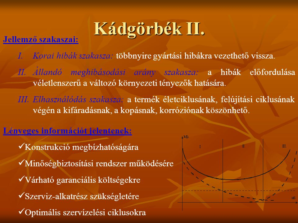 Kádgörbék II.