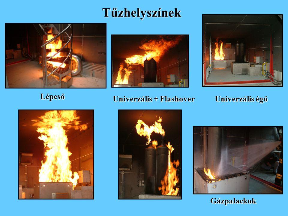 TűzhelyszínekLépcső Univerzális + Flashover Gázpalackok