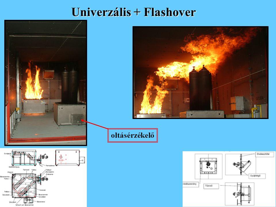 Univerzális + Flashover oltásérzékelő