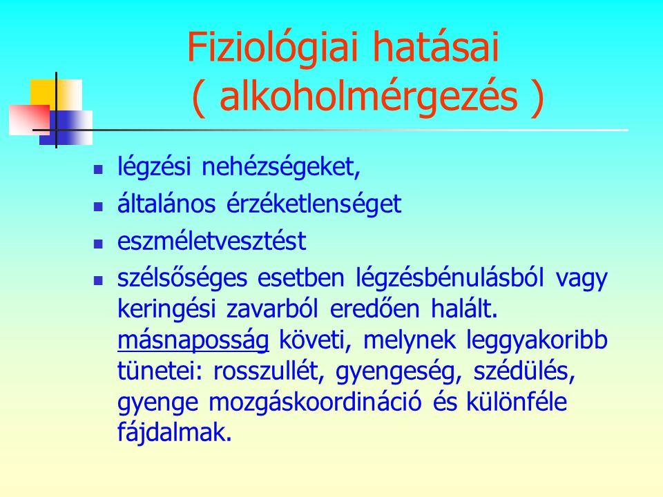 Fiziológiai hatásai ( alkoholmérgezés )  légzési nehézségeket,  általános érzéketlenséget  eszméletvesztést  szélsőséges esetben légzésbénulásból