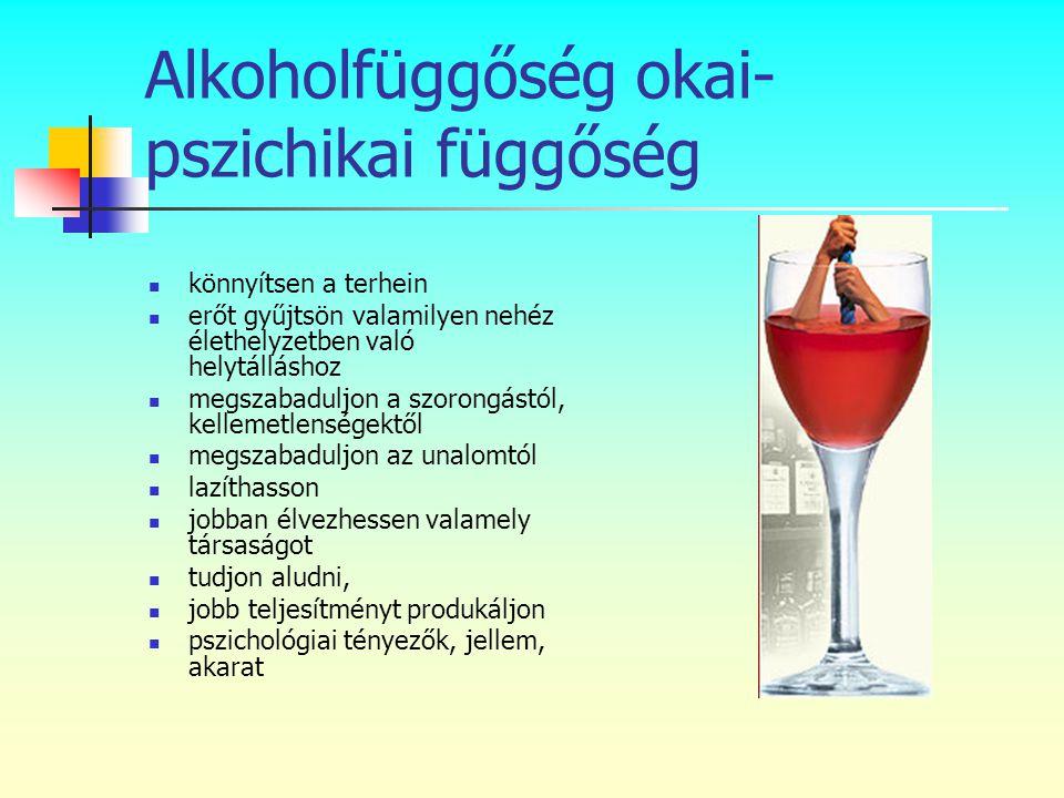 Alkoholfüggőség okai- pszichikai függőség  könnyítsen a terhein  erőt gyűjtsön valamilyen nehéz élethelyzetben való helytálláshoz  megszabaduljon a